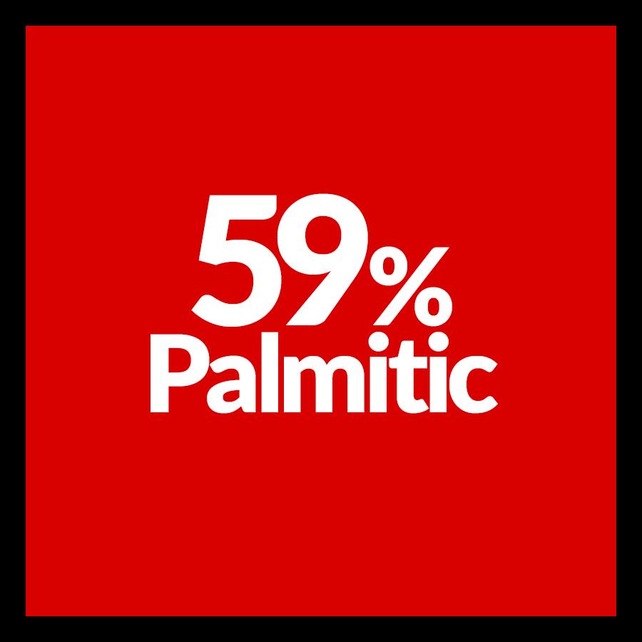 55% Palmitic